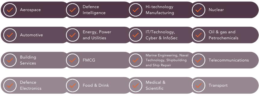 Outsource UK sectors